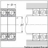 BARDEN 2LA-BNS910CLLB Tandem arrangement Bearings